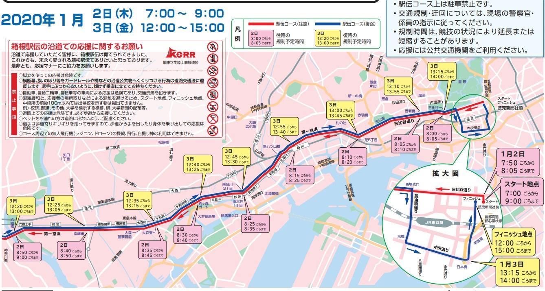 2020年箱根駅伝東京都内の交通規制マップ